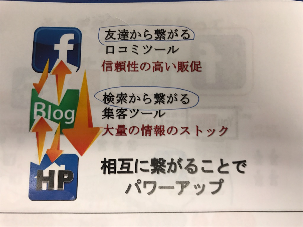 f:id:norry-yasuda:20170331093843j:image