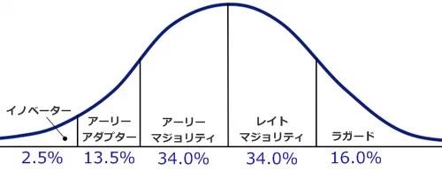 f:id:norry-yasuda:20170405094506p:plain