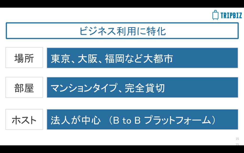 f:id:norry-yasuda:20180228155405p:plain