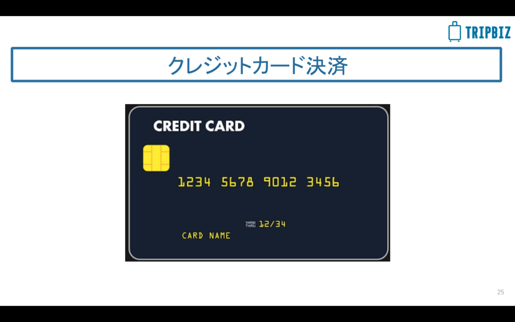 f:id:norry-yasuda:20180228213639p:plain