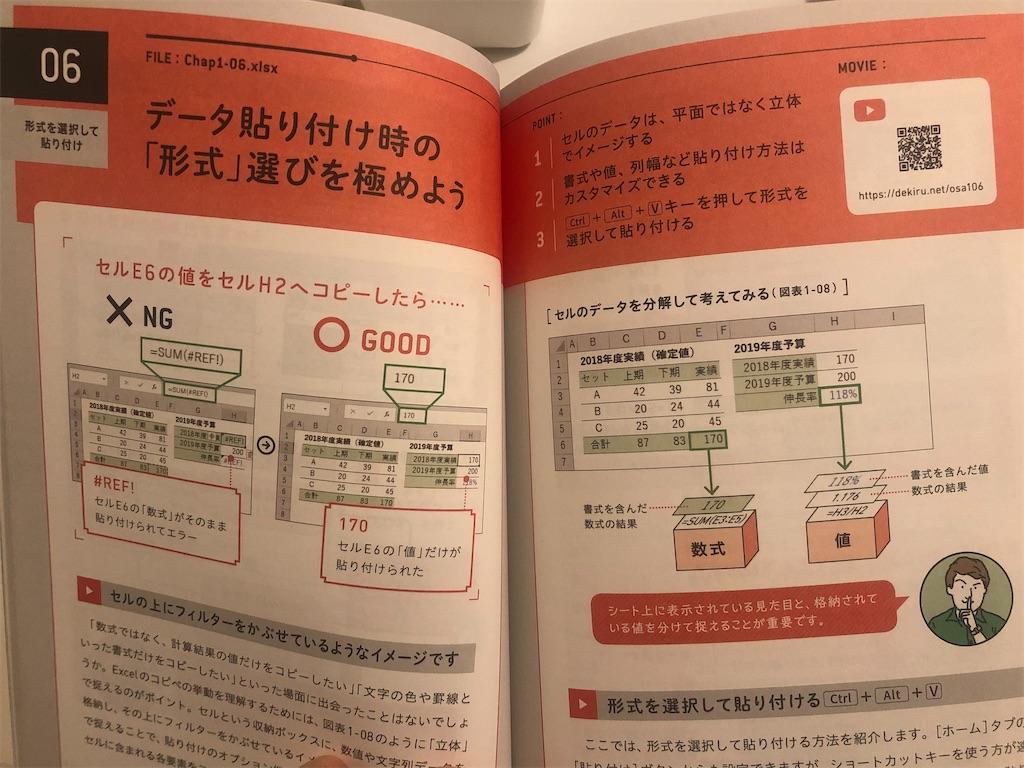 f:id:norry-yasuda:20200211002123j:image